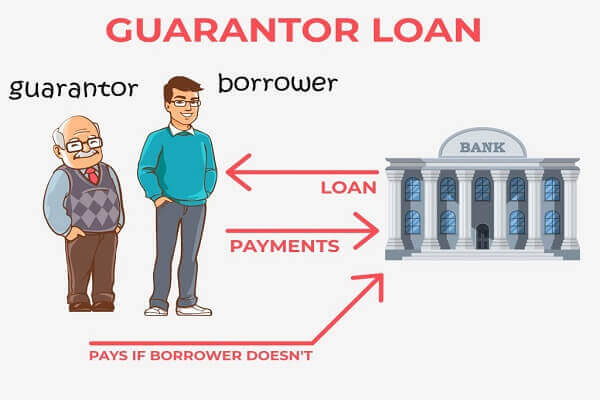 Loan Guarantor